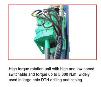 HFG200-Water-Well-Drilling-Rig-parts